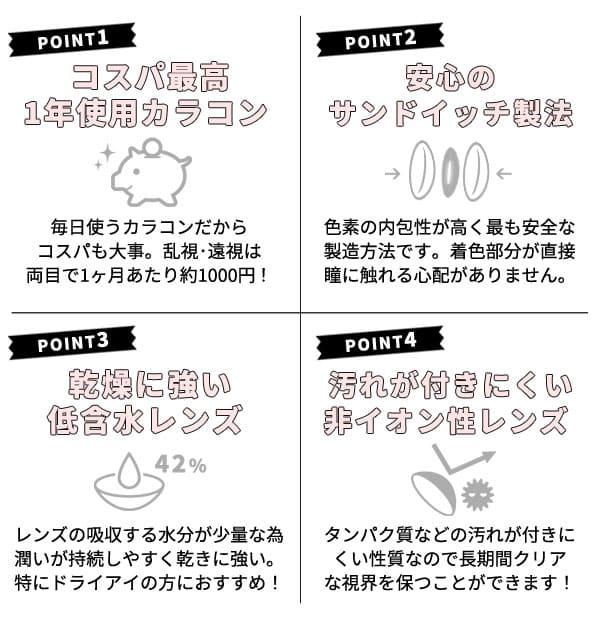POINT1 コスパ重視の1年使用カラコン POINT2 安心のサンドイッチ製法 POINT3 乾燥に強い低含水レンズ POINT4 汚れが付きにくい非イオン性レンズ